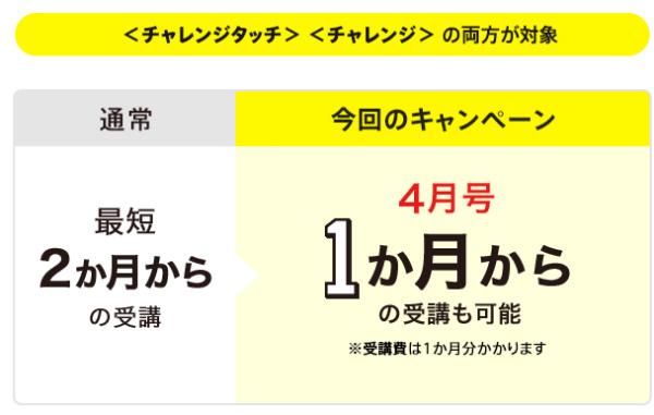 進研ゼミ小学講座202104_キャンペーン