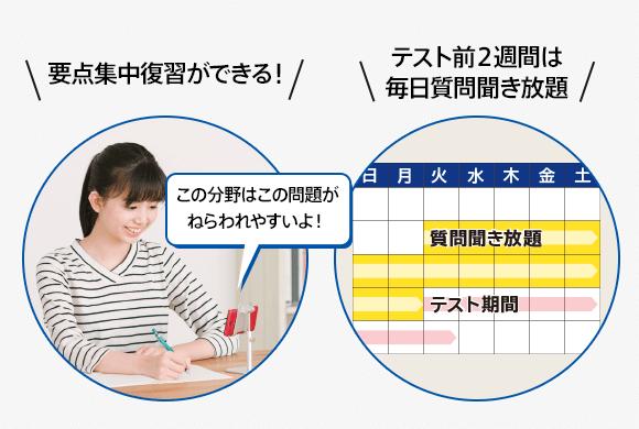 進研ゼミ高校講座_オンライン質問1