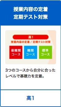 進研ゼミ高校講座プラン_高1